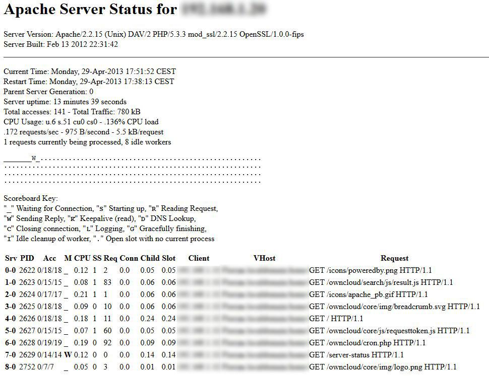 rapport server-status apache mod_status
